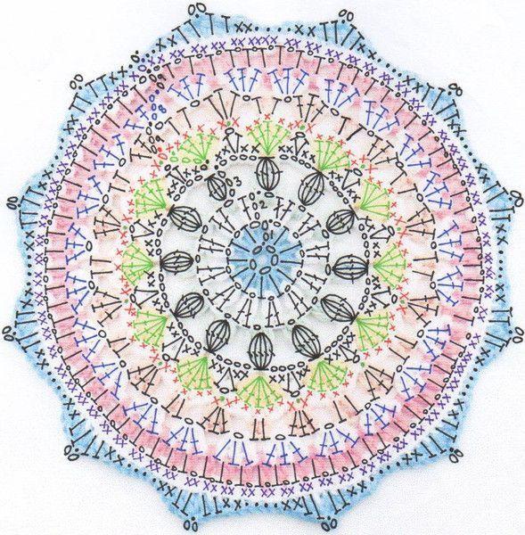 Pin de ana maria zuñiga en Crochet | Pinterest | Ganchillo, Mandalas ...