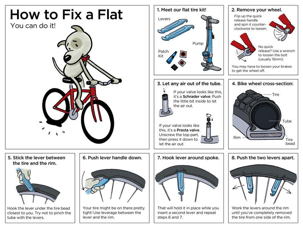 Quickie Mechanic How To Fix A Flat Bike Tire Bike Bicycle
