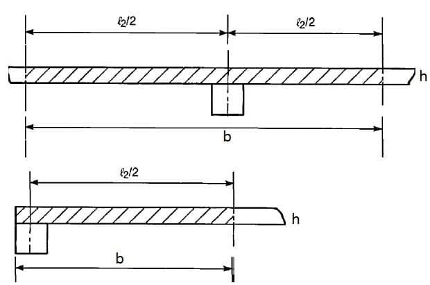 Dimensions Of Internal And External Slab For Moment Of