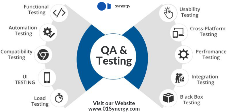 QA and Testing Services Rigorous Testing and Quality