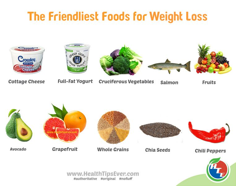 The Friendliest Foods for Weight Loss – Health Tips Ever