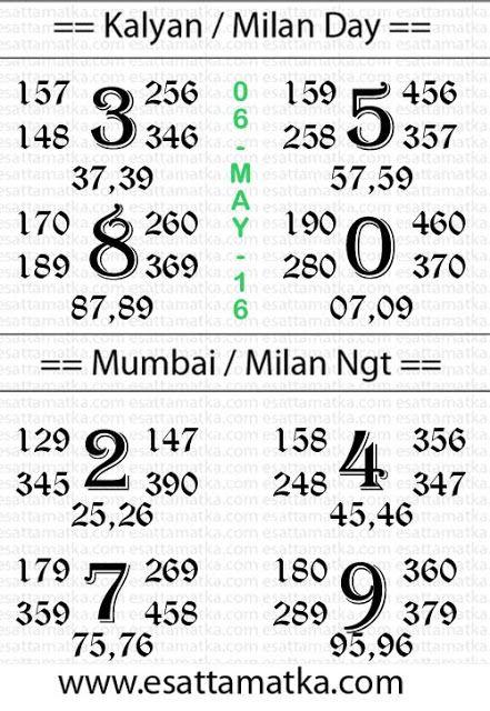 kalyan matka chart pdf free download