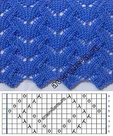 Photo of узоры для вязания