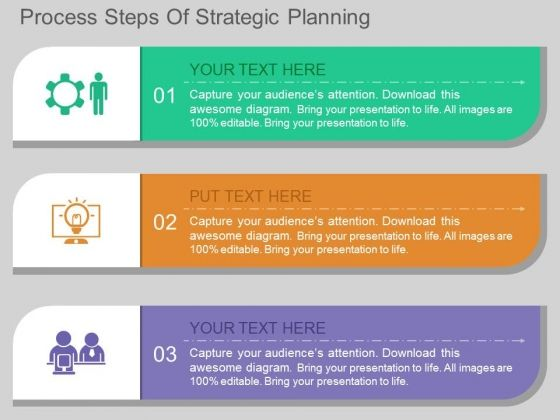 process steps of strategic planning powerpoint template powerpoint
