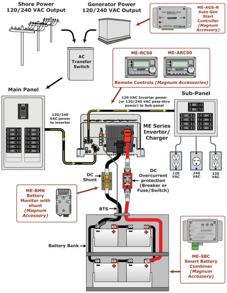 [DIAGRAM_4PO]  Rv Converter Wiring Diagram | Buy solar panels, Solar power inverter, Solar | Camper Converter Wiring Schematic |  | Pinterest