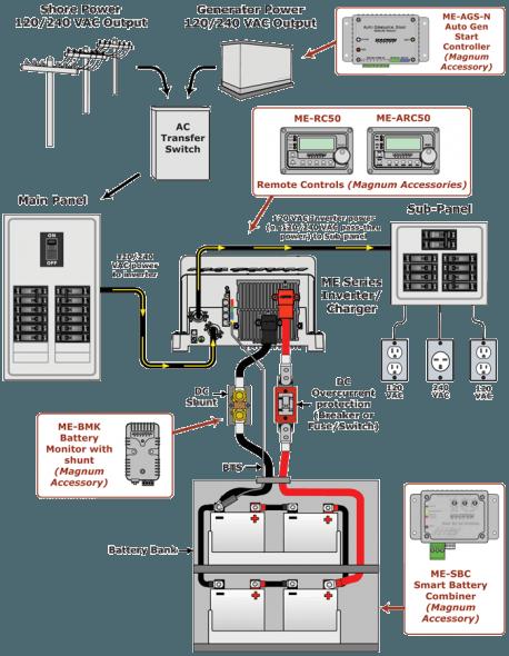 rv converter wiring diagram  solar panels house wiring solar