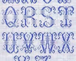 Resultado de imagem para alfabeto em ponto cruz para toalha de boca | Alfabeto ponto cruz, Ponto ...