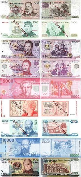 Money Names Of The World The Currency Name Of Chile Is The Chilean Peso Currency World Chile