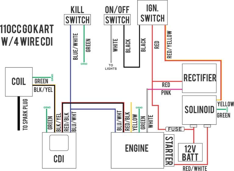 Wiring Diagram 110cc Atv How To Wire Chinese Atv Picturesque 110 For Electrical Wiring Diagram Motorcycle Wiring Electrical Diagram