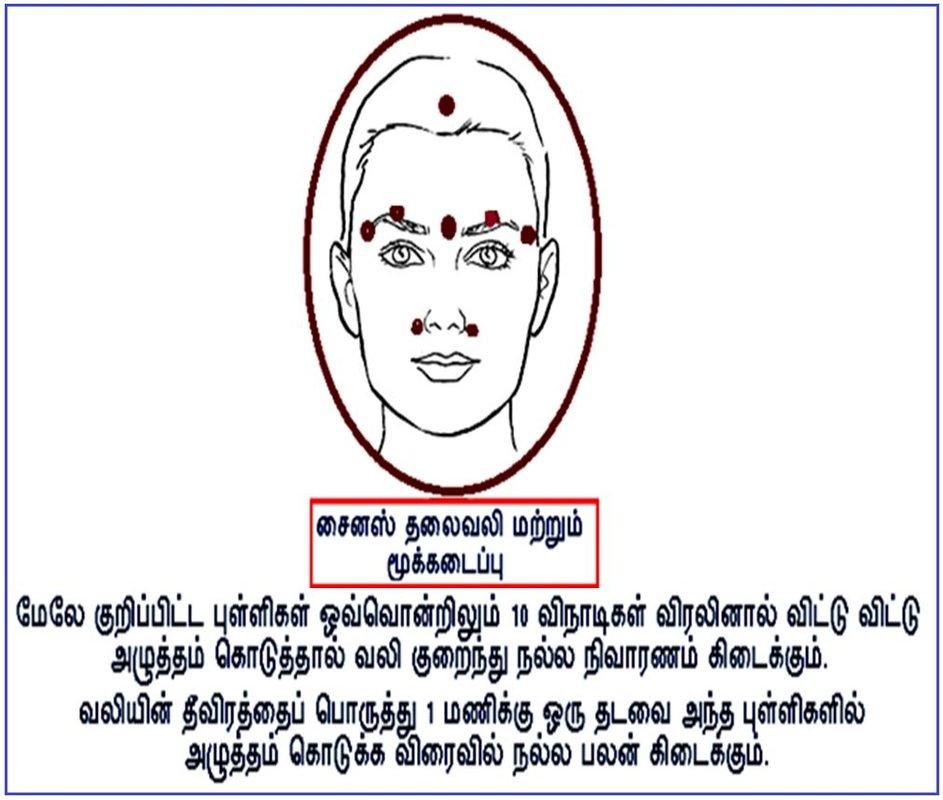 Acupuncture Points In Tamil Pdf Download by mellangdeaja - Issuu