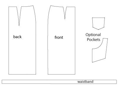 Diagram of Sewing Pattern pieces for the Classic Pencil Skirt ...