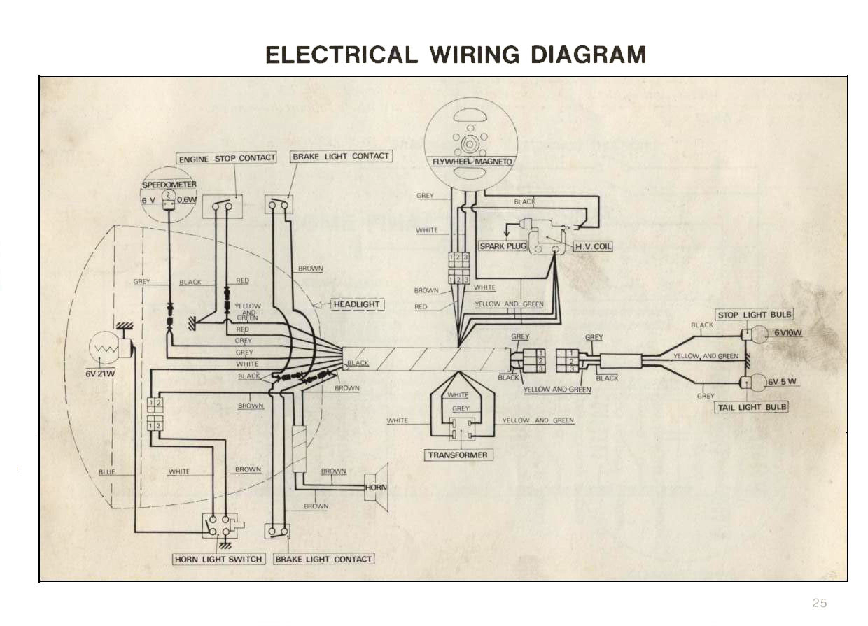 Peugeot Wiring Diagrams Moped Wiki In 2020 Diagram Peugeot Wire