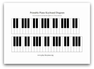 Printable Piano Keyboard Diagram With Images Piano Chords