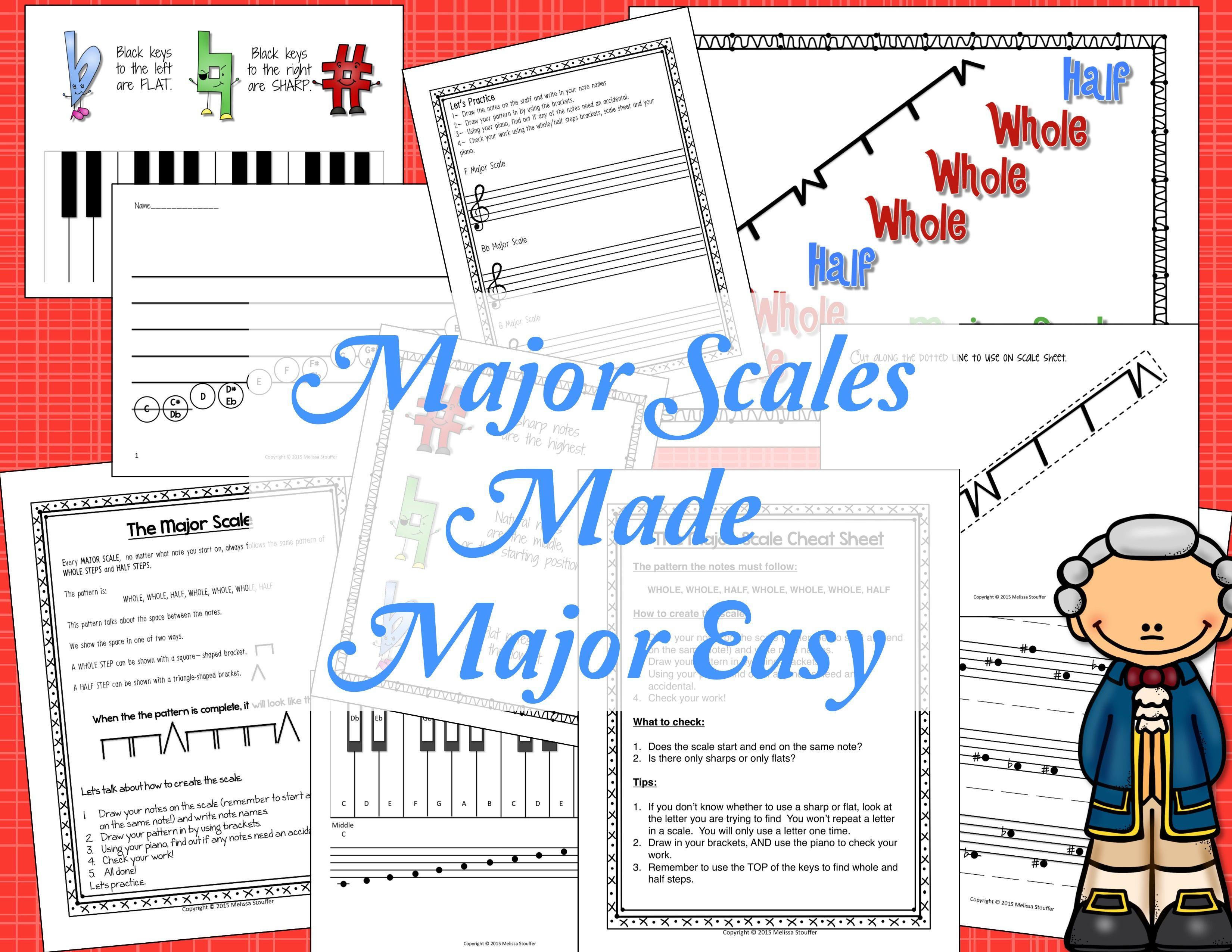 Major Scales Made Major Easy Musicathome