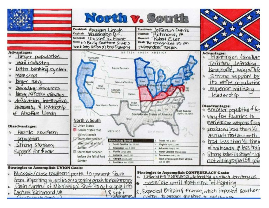 best ideas about civil war activities th grade civil war graphic organizer