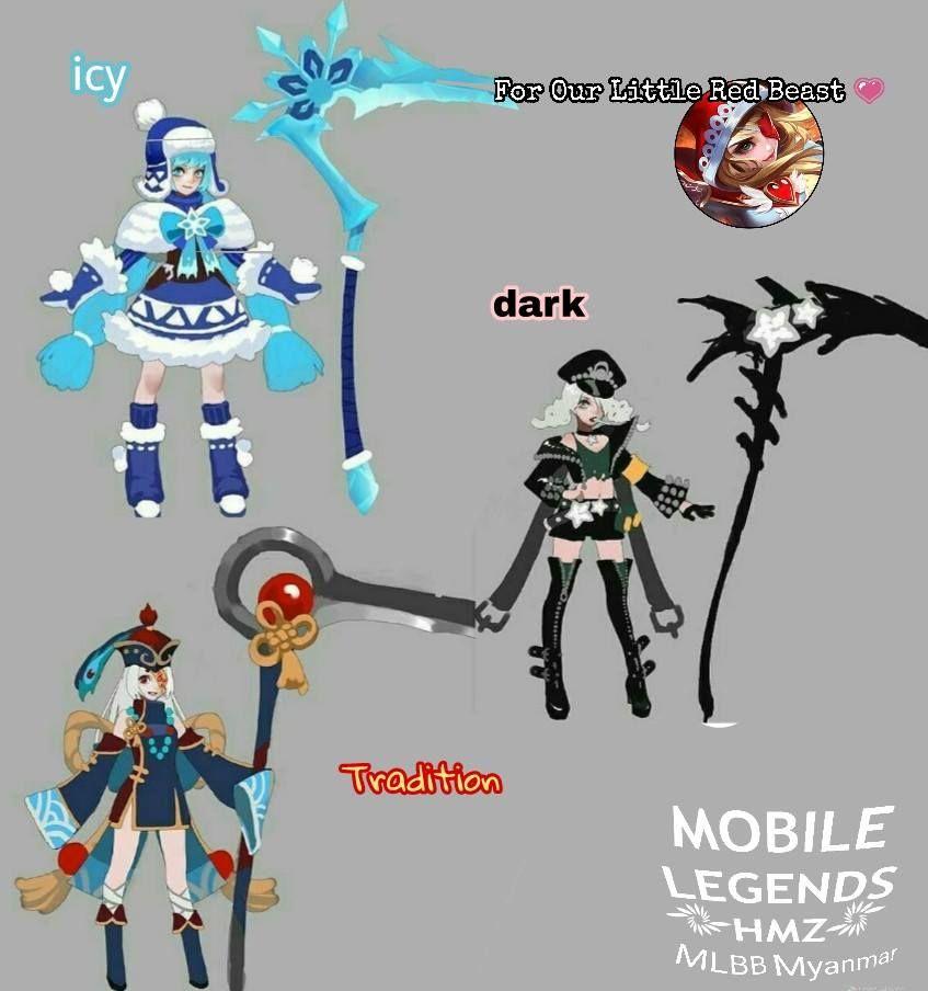 mobile legends heroes list mobile legends best heroes #