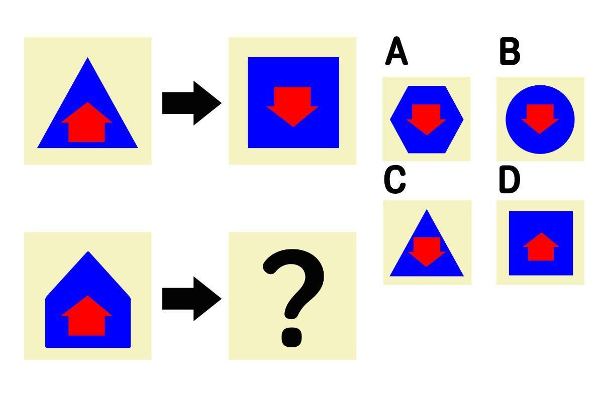 Iq Test Raumliches Denken Ich Denk An Dich Zahlenverstandnis