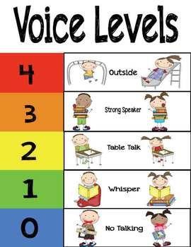 Colorful Voice Level Graphic Chart   Voice levels ...