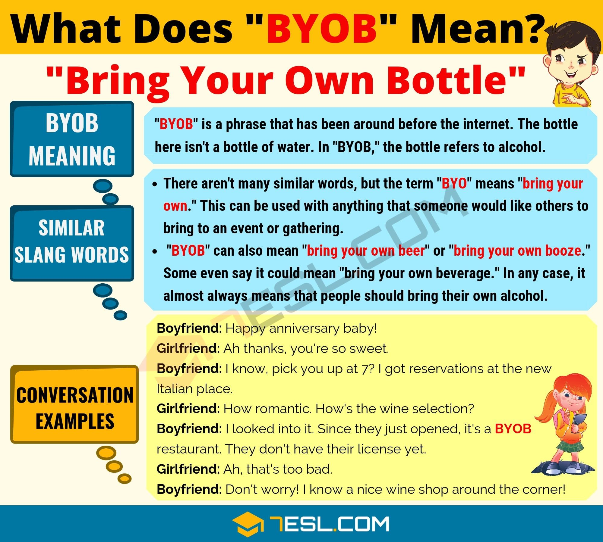 Byob Meaning What Does Byob Mean Useful Text Conversations