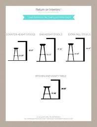 Image Result For Bar Table Design Dimensions Desain Kursi Bar