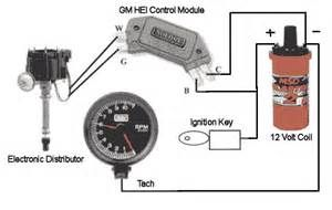 Gm Hei Distributor And Coil Wiring Diagram Automotive Repair Automotive Mechanic Automotive Electrical