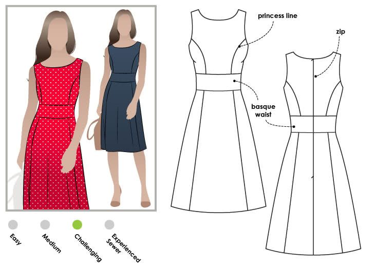 Janet Dress | Wovens | Pinterest | Vestidos