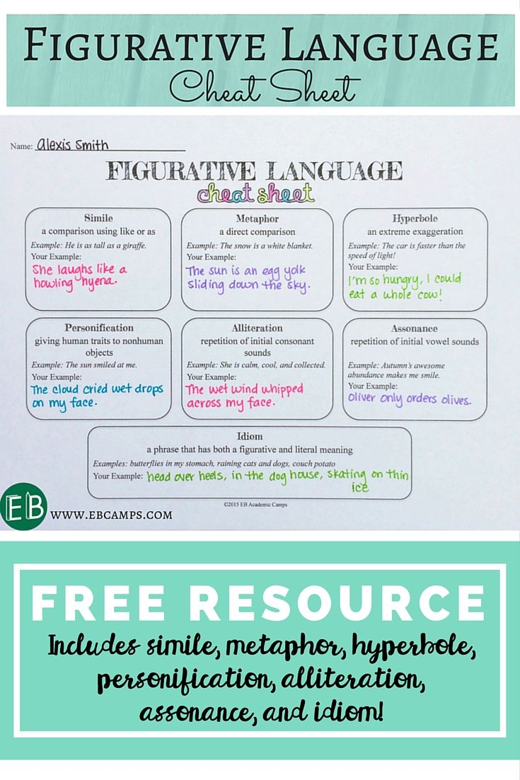 Worksheets Figurative Language Worksheets For Middle School figurative language cheat sheet cute teacher ideas pinterest this is a great free to help you teach the various devices in your middle school classroom could