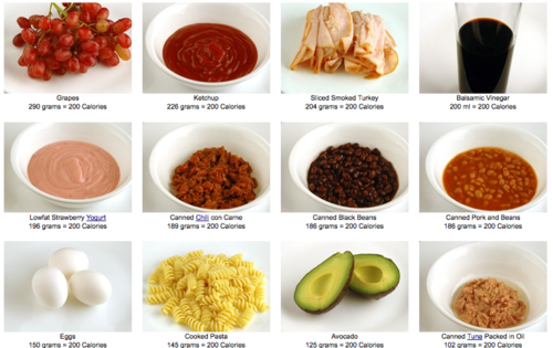 Portion Control: This is What 200 Calories Looks Like