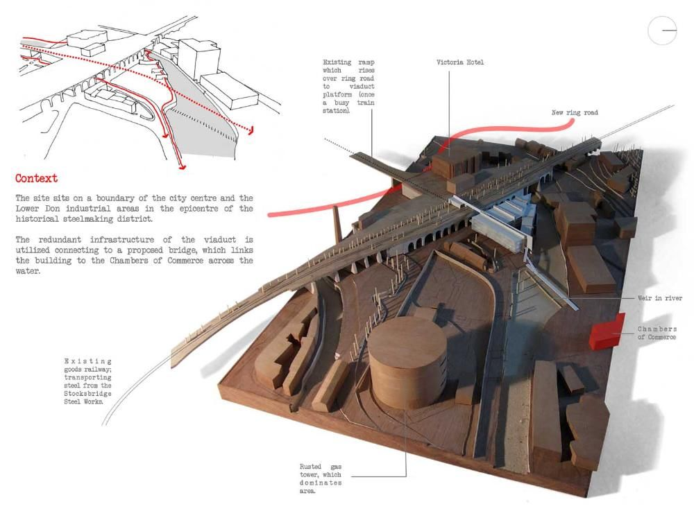 Urban Analysis 3d Model