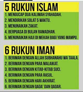 Perbedaan Rukun Islam dan Rukun Iman Beserta Artinya