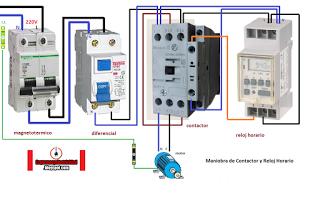 Como Conectar Un Reloj Horario A Un Contactor Esquemas Electricos Tableros Electricos Diagrama De Instalacion Electrica
