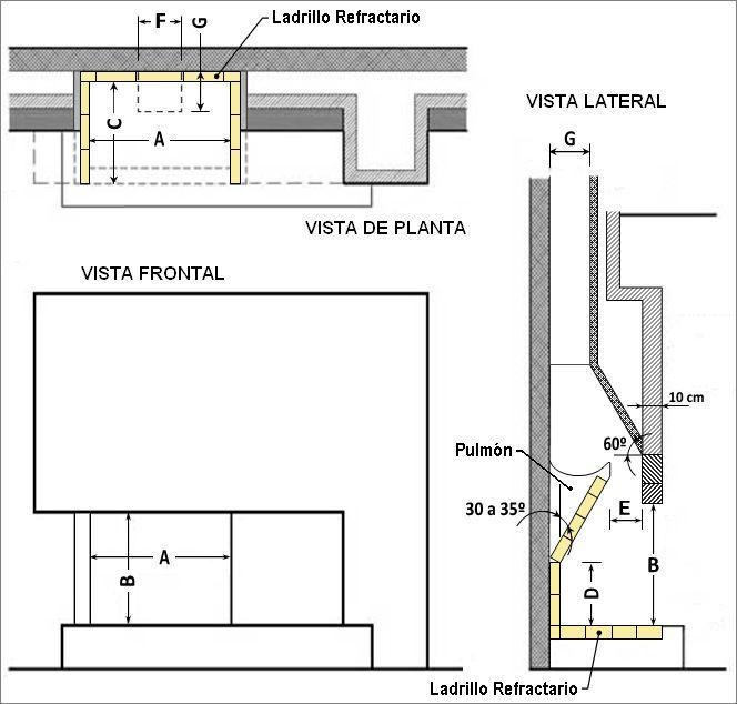 Resultado de imagen para hogar parrilla al mismo tiempo Hogares - diseo de chimeneas para casas