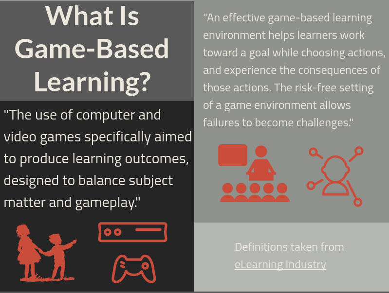 Game Based Learning In The Classroom What S The Point Dig It Games Game Based Learning Game Based Learning