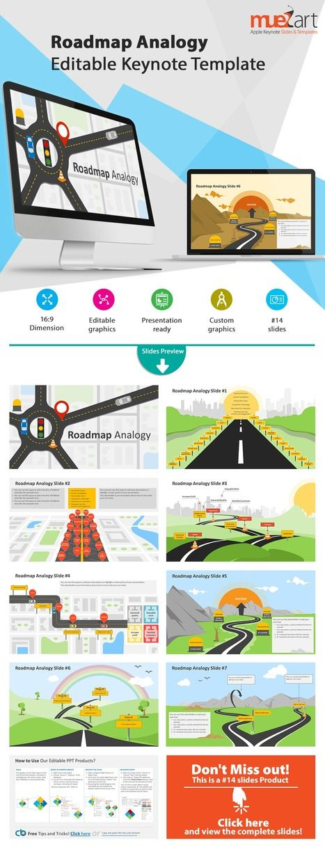 Roadmap Analogy Keynote Template Apple Keynote Slides For Sale - Keynote roadmap template