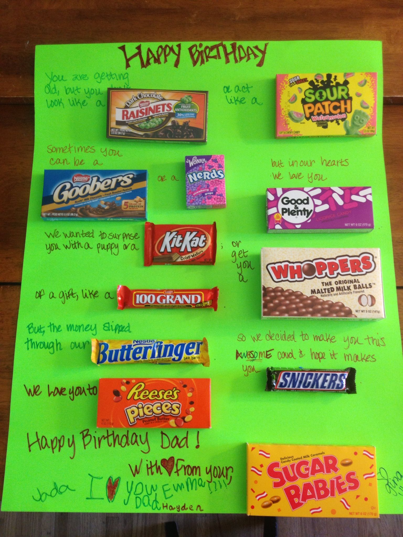 Birthday card for the dad who has everything birthday