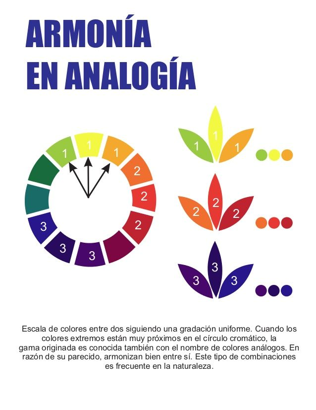Armonia de colores buscar con google feng shui for Feng shui armonia familiar