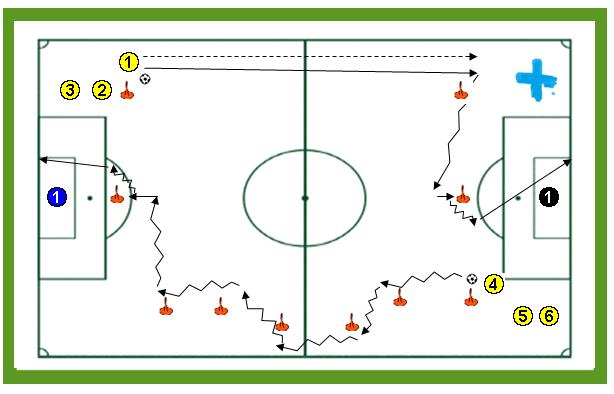 Circuito De Resistencia Futbol : Nuevo ejercicio en nuestra web quot circuito de resistencia y