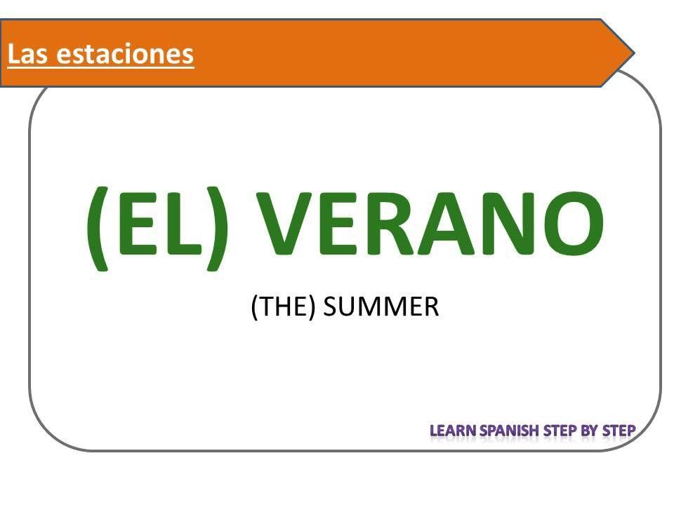 Spanish lesson 103: Give directions - Dar direcciones | Español ...