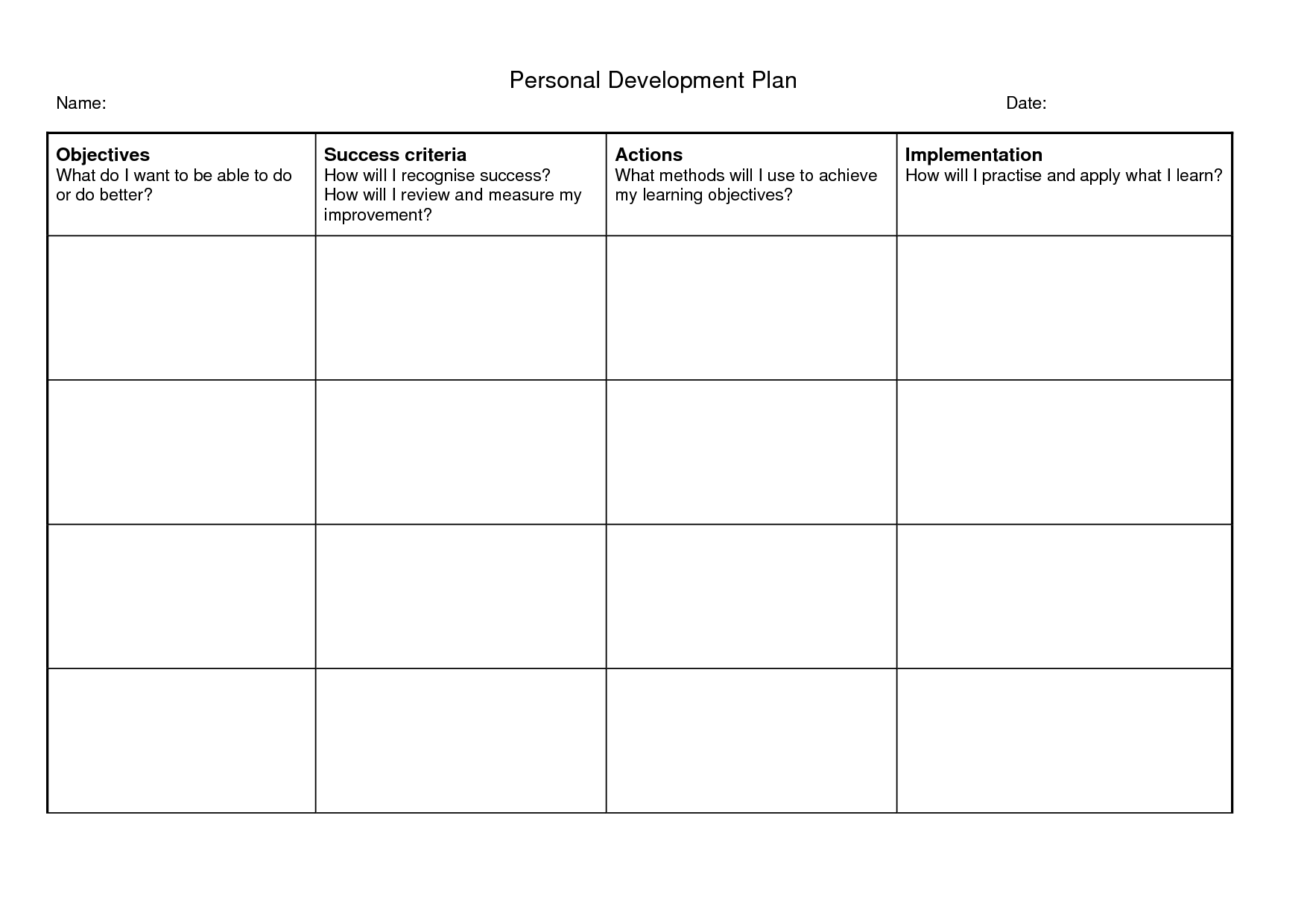 Personal Development Plan Templates  Google Search  Development