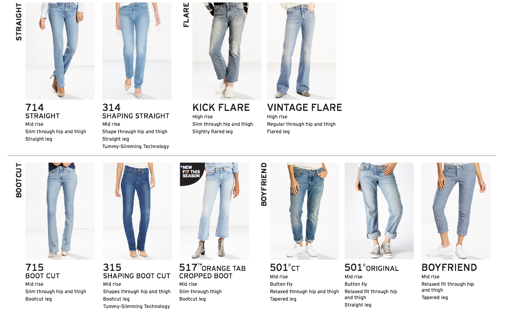 Fit Guide Women 2 Style Inspiration Casual Clothes Womens Fashion Casual The best jeans for women that flatter every body type. fit guide women 2 style inspiration