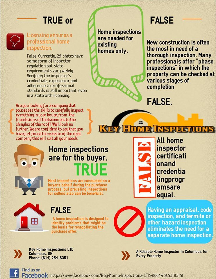 true and false about home inspection in Columbus OH