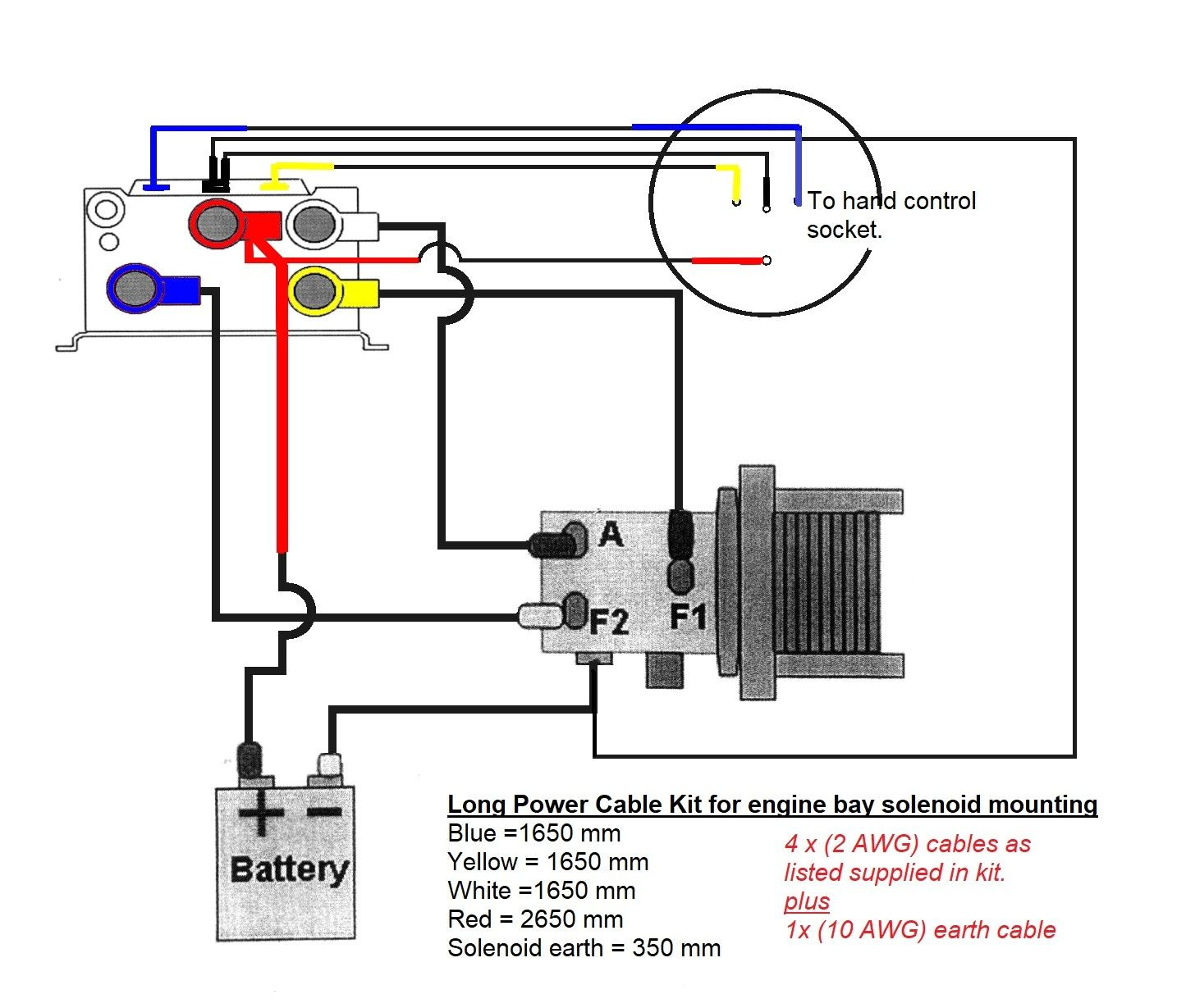 Atv Superwinch Solenoid Diagram In 2020 House Wiring Diagram Power Cable
