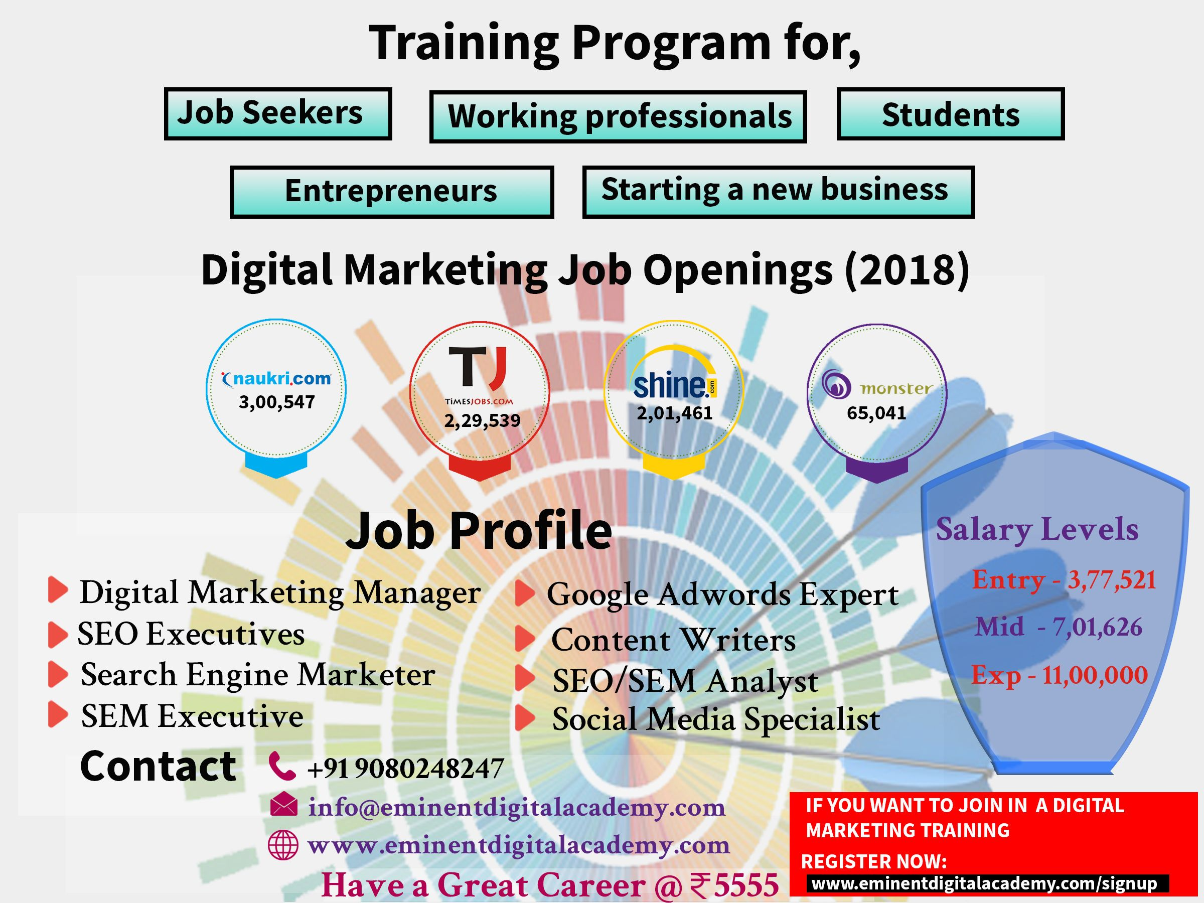 Pin by Eminent Digital Academy on Digital Marketing Traning
