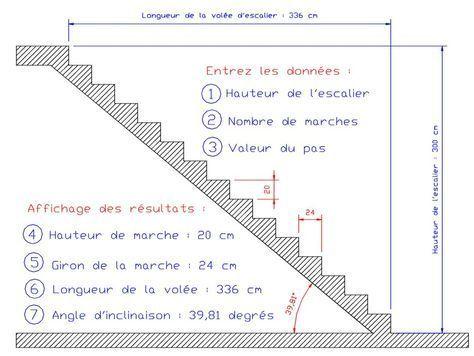 30+ Main courante escalier norme inspirations
