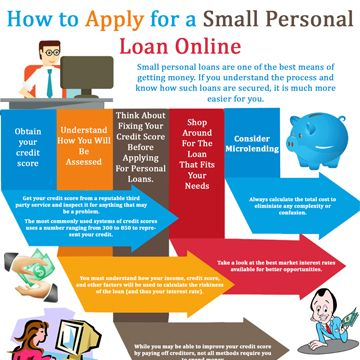 Small Personal Loans Are One Of The Best Means Of Getting Money If You Understand The Process And Know H How To Get Money Personal Loans Personal Loans Online