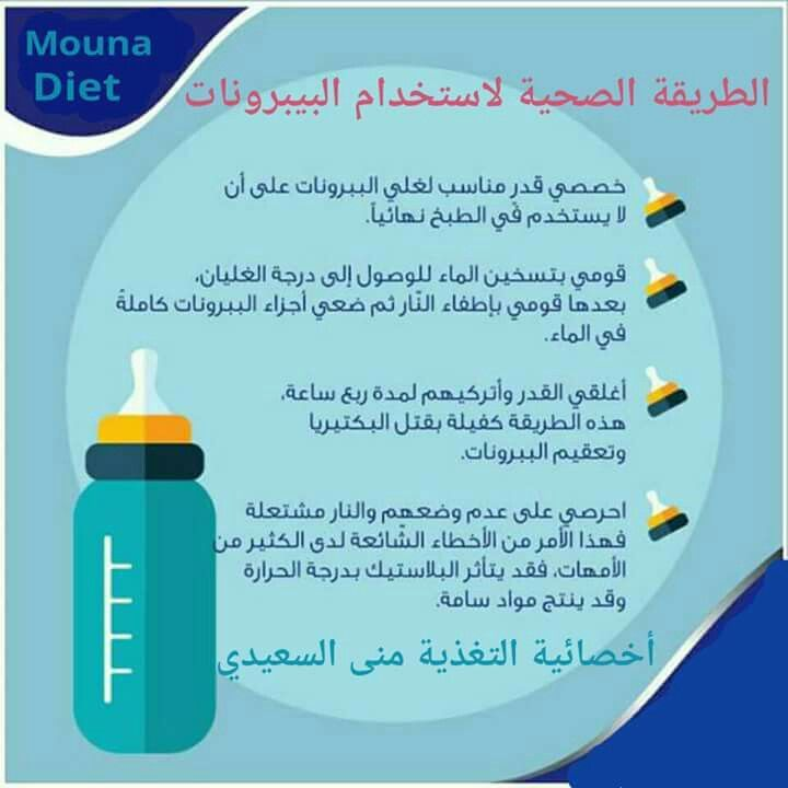 Pin By Possy Gameel On معلومة Pie Chart Chart Ale