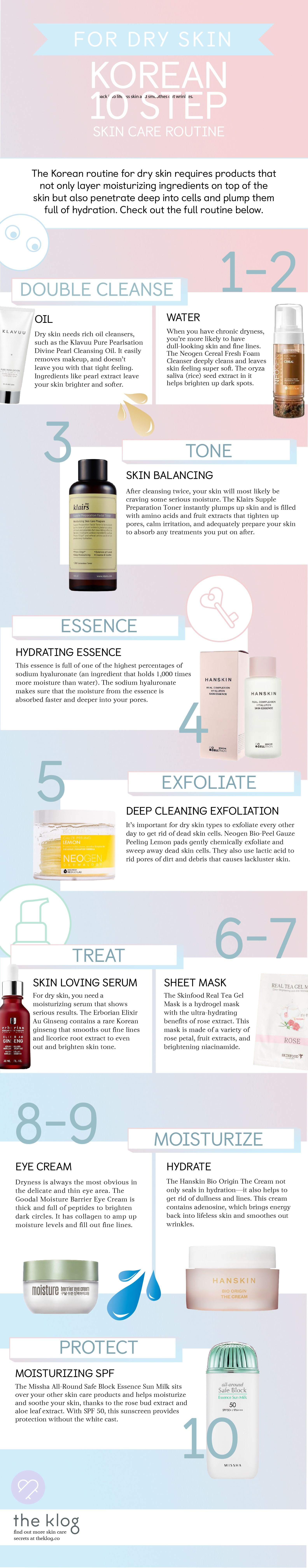 The Full Korean Routine For Dry Skin Skin Care 10 Step Skin Care Routine Natural Skin Care Routine