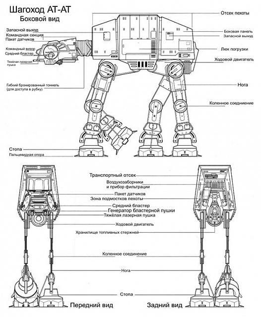 At at blueprints russian star wars pinterest at at blueprints russian malvernweather Choice Image
