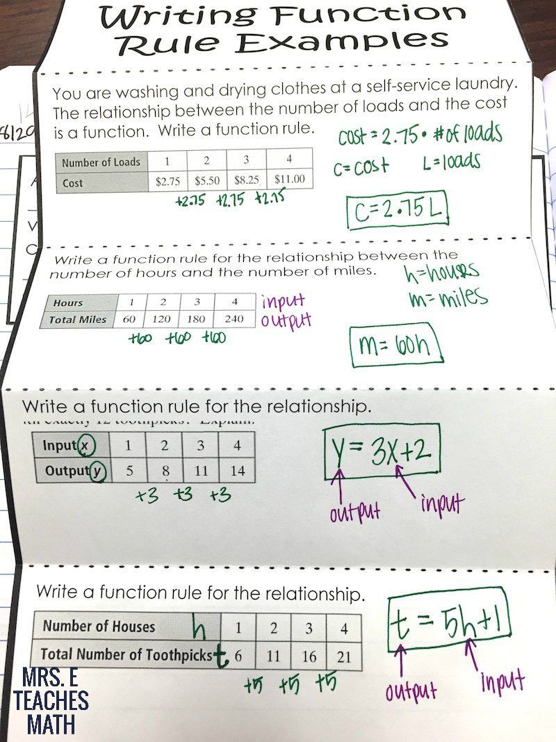 Real Numbers And Functions Inb Pages With Images Math