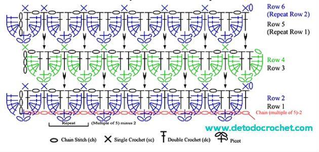Todo crochet | Escamas, Cocodrilos y Patrones de puntos